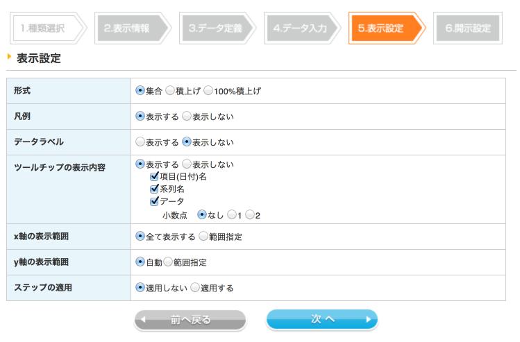 新規作成 - しまの観光客数 : ファクトチャート 2013-05-10 19-55-11