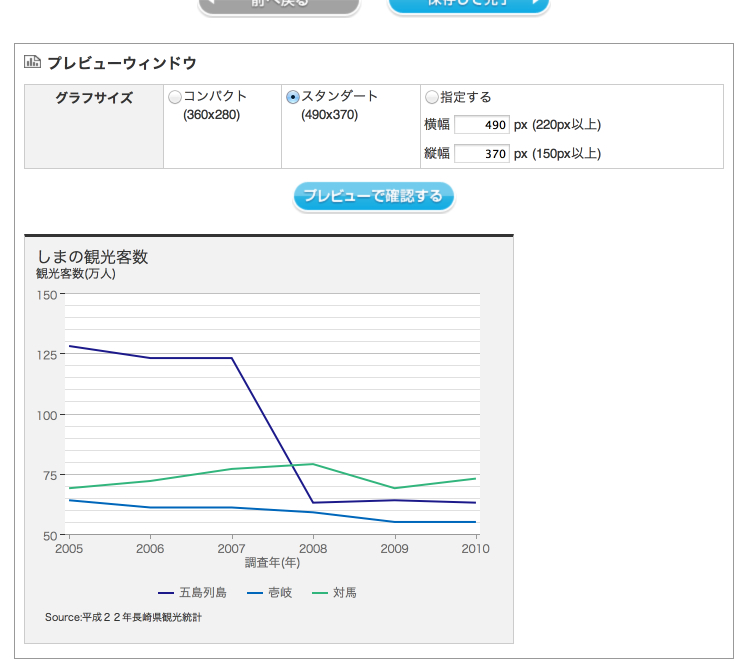 新規作成 - しまの観光客数 : ファクトチャート 2013-05-10 19-58-25