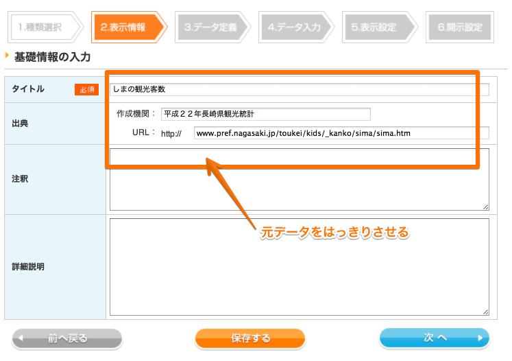 グラフ編集1 - しまの観光客数 : ファクトチャート 2013-05-10 20-03-00