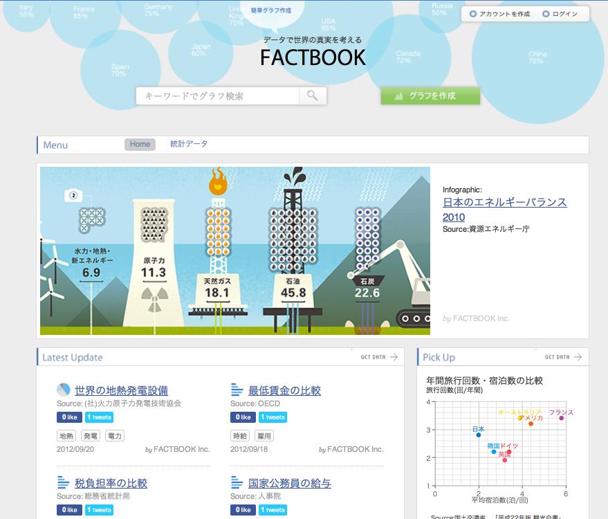 FACTBOOK 2013-05-14 13-52-23