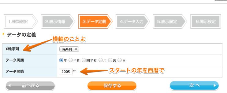 グラフ編集2 - しまの観光客数 : ファクトチャート 2013-05-10 20-04-30